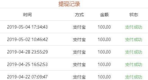 日赚百元:网上兼职每天赚100元钱的方法第3张.jpg
