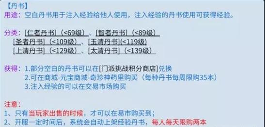 倩女幽魂赚钱:倩女幽魂手游一天赚200搬砖攻略 第4张